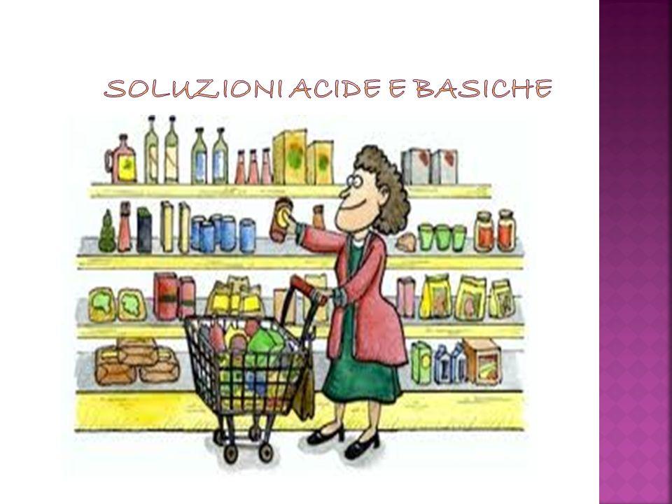 soluzioni acide e basiche