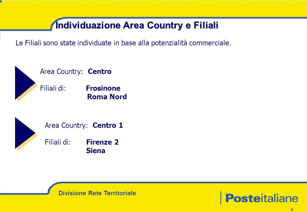 Individuazione Area Country e Filiali
