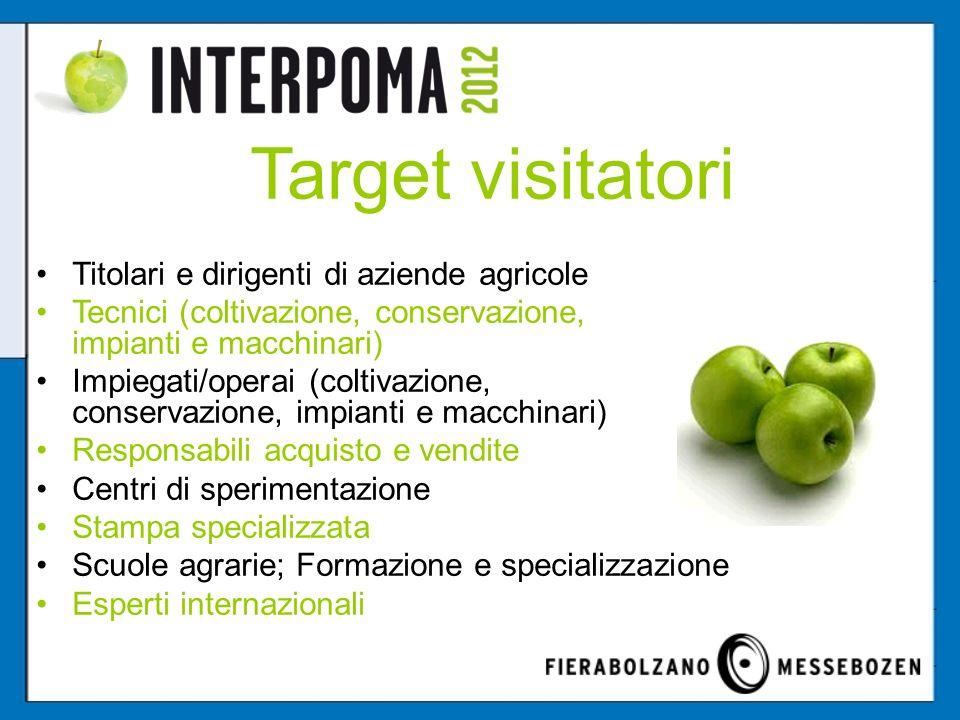 Target visitatori Titolari e dirigenti di aziende agricole