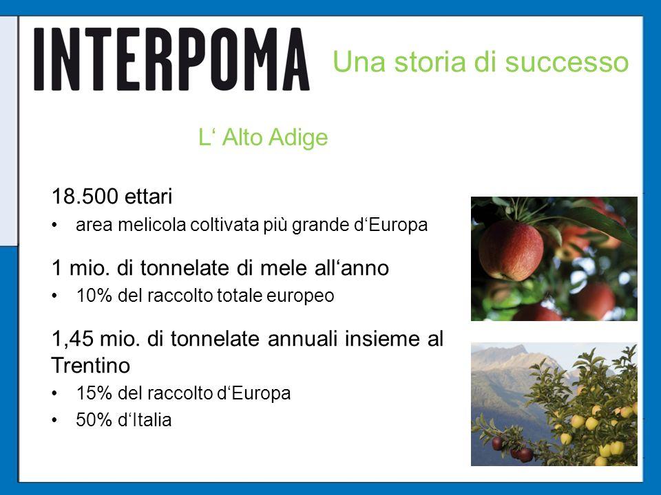 Una storia di successo L' Alto Adige 18.500 ettari