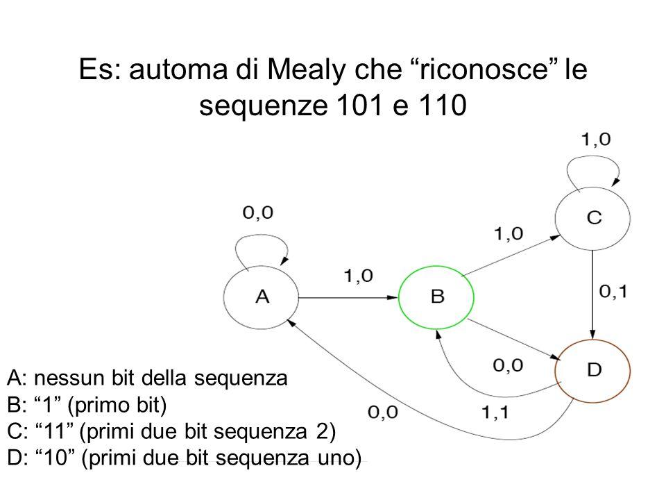 Es: automa di Mealy che riconosce le sequenze 101 e 110