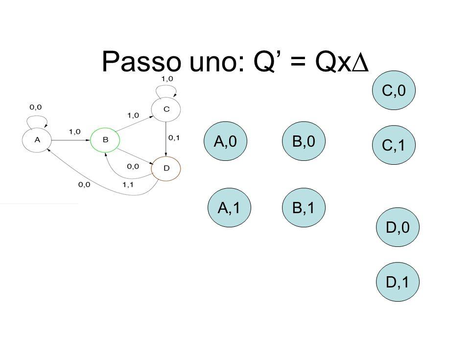 Passo uno: Q' = Qx C,0 A,0 B,0 C,1 A,1 B,1 D,0 D,1