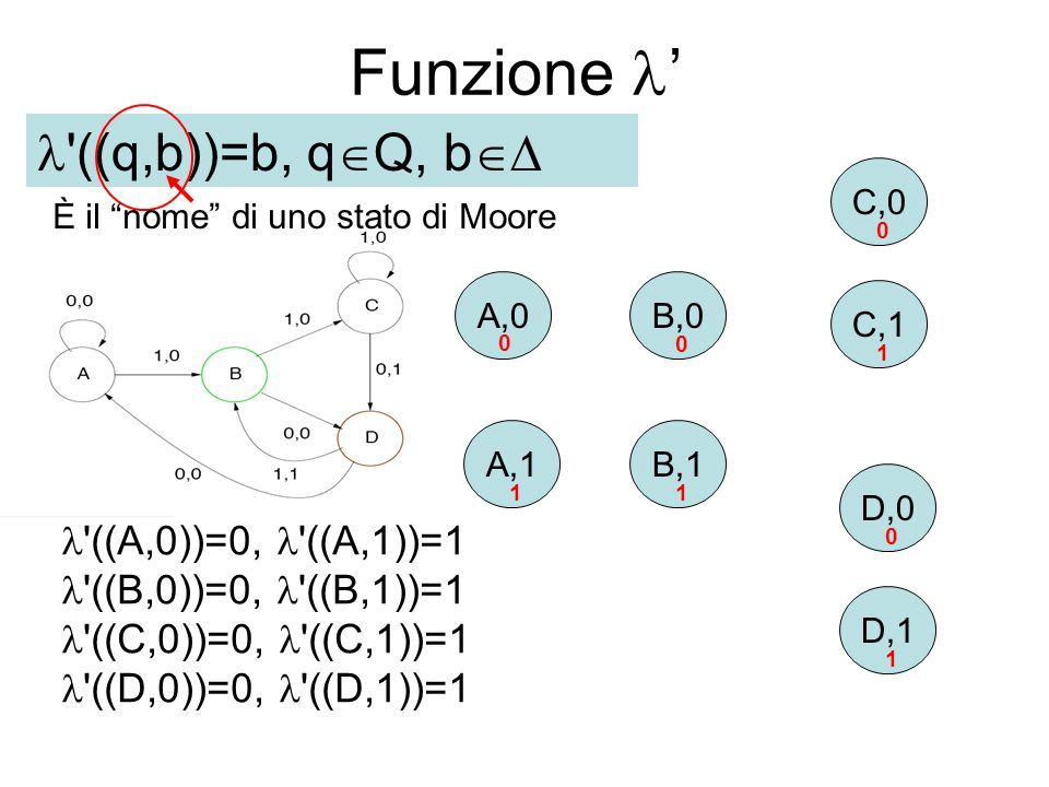 Funzione ' l ((q,b))=b, qQ, b l ((A,0))=0, l ((A,1))=1