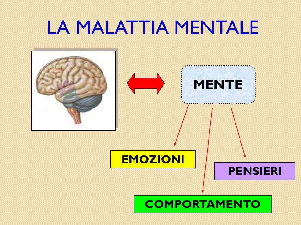 LA MALATTIA MENTALE MENTE EMOZIONI PENSIERI COMPORTAMENTO