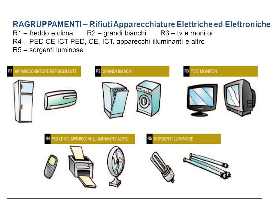 RAGRUPPAMENTI – Rifiuti Apparecchiature Elettriche ed Elettroniche