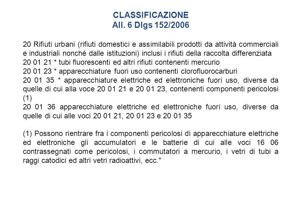 CLASSIFICAZIONE All. 6 Dlgs 152/2006