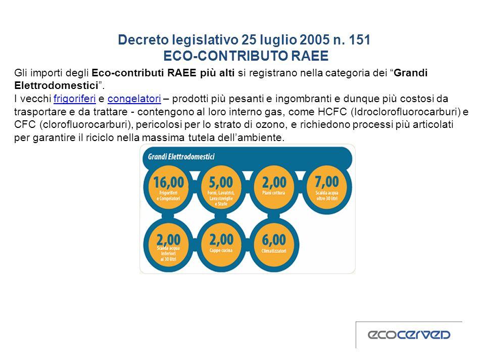 Decreto legislativo 25 luglio 2005 n. 151 ECO-CONTRIBUTO RAEE