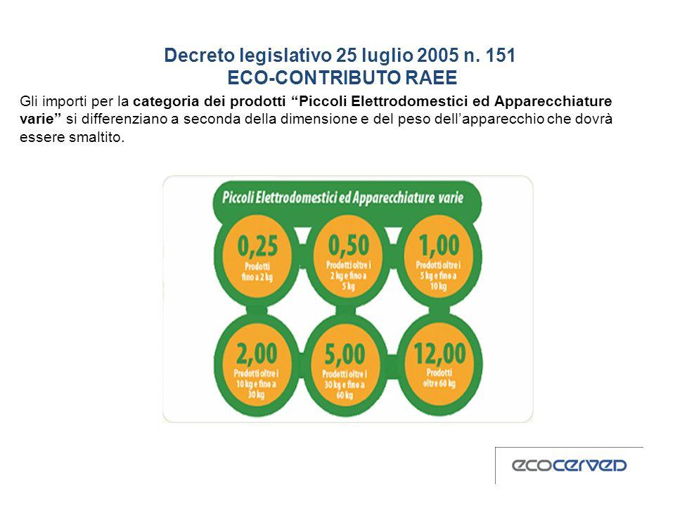 Progetto fdp unioncamere green economy e sviluppo for Contributo raee