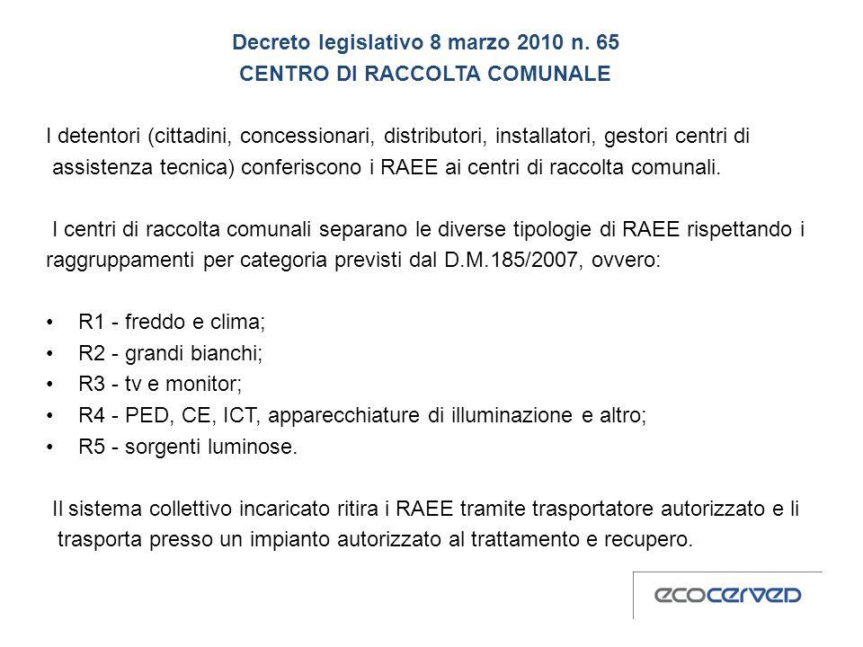 Decreto legislativo 8 marzo 2010 n. 65 CENTRO DI RACCOLTA COMUNALE