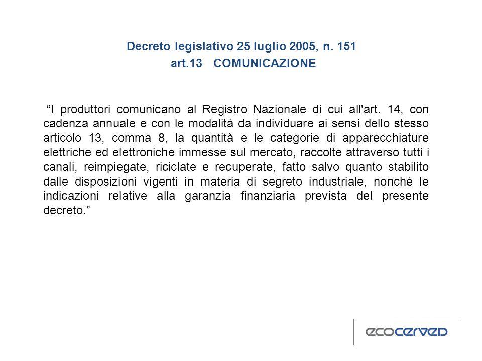 Decreto legislativo 25 luglio 2005, n. 151 art.13 COMUNICAZIONE