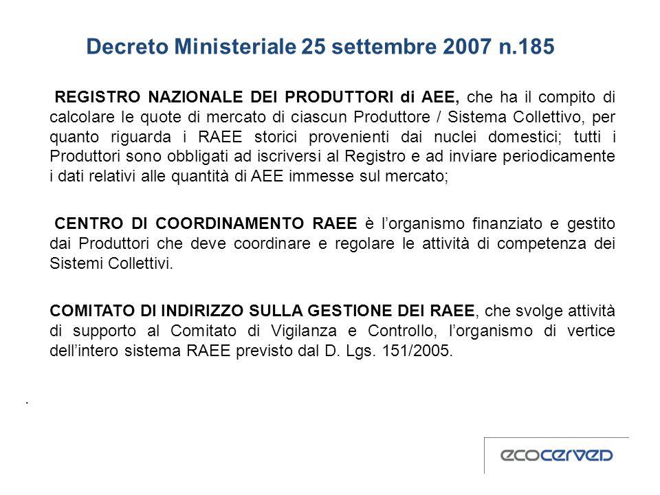 Decreto Ministeriale 25 settembre 2007 n.185