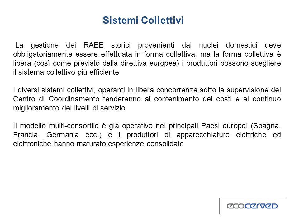 Sistemi Collettivi