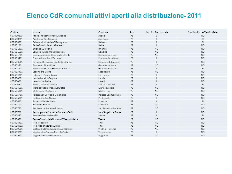 Elenco CdR comunali attivi aperti alla distribuzione- 2011