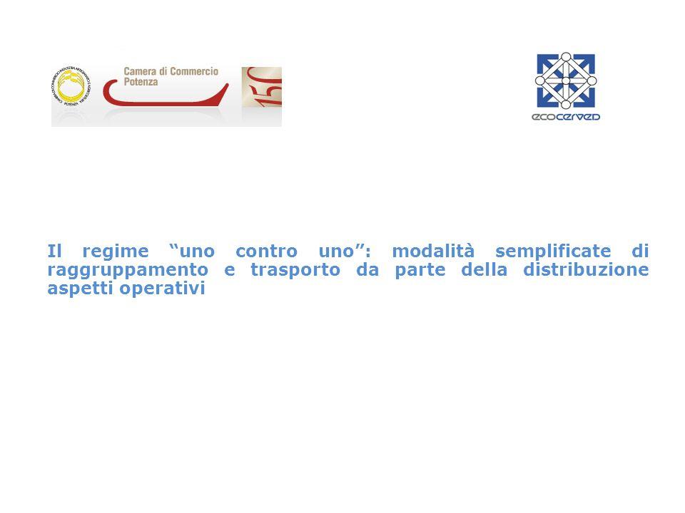 Il regime uno contro uno : modalità semplificate di raggruppamento e trasporto da parte della distribuzione aspetti operativi