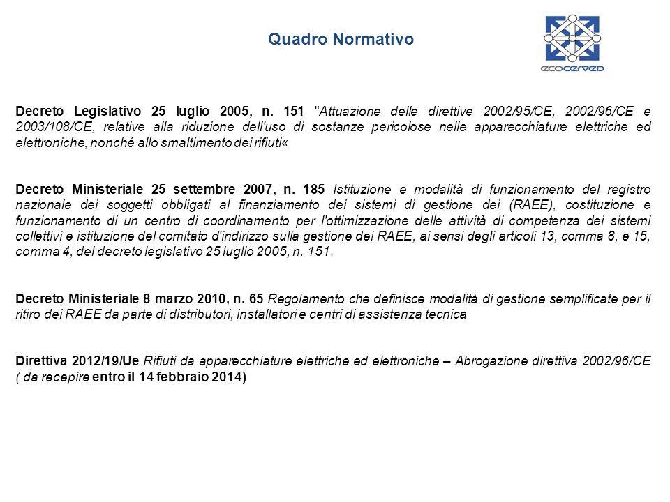 NORME E DOCUMENTI DI RIFERIMENTO