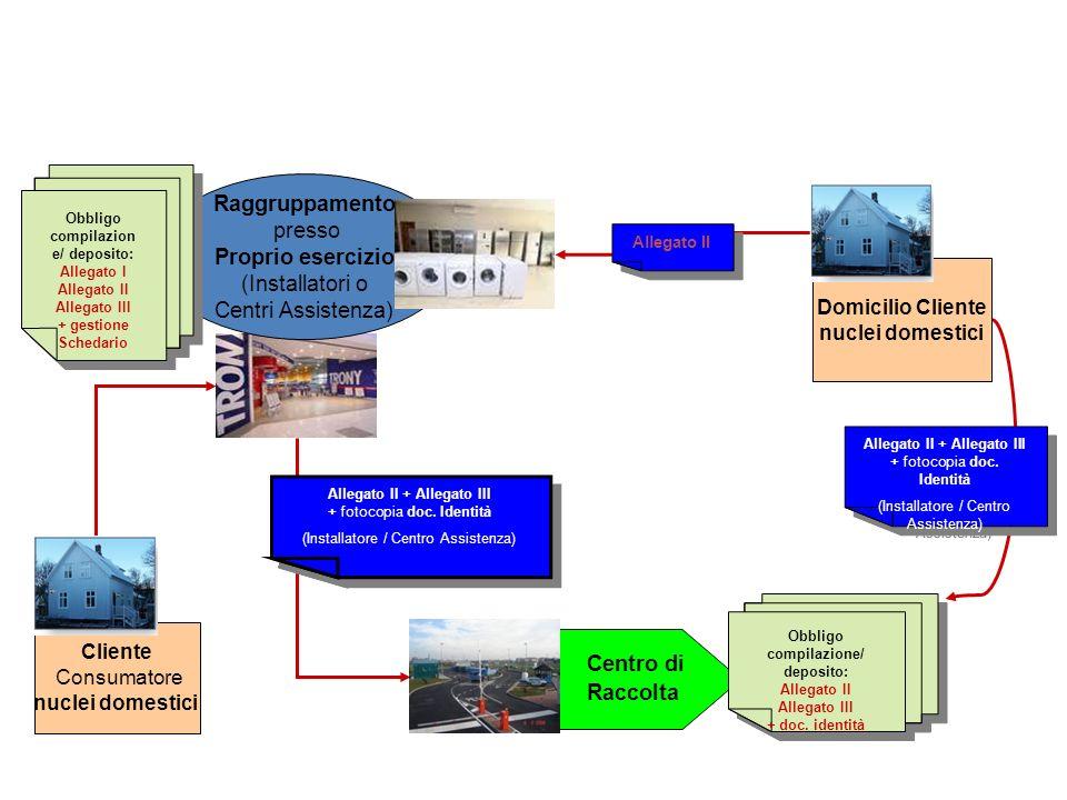 D.M. 8 marzo 2010 n. 65 – art. 4: INSTALLATORI E CENTRI DI ASSISTENZA TECNICA