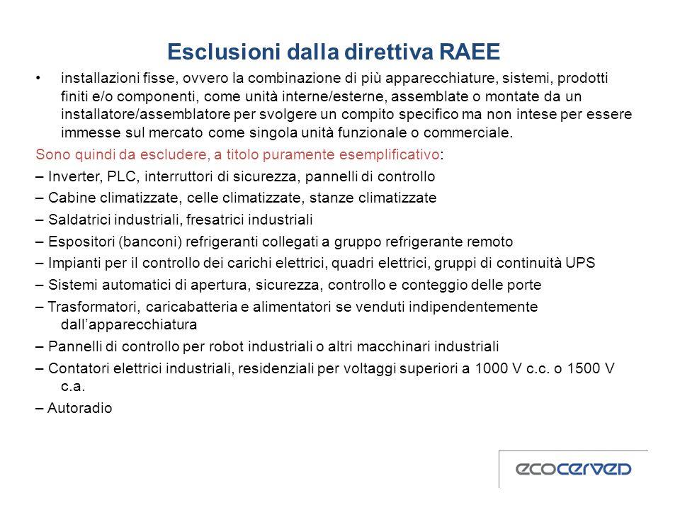 Esclusioni dalla direttiva RAEE