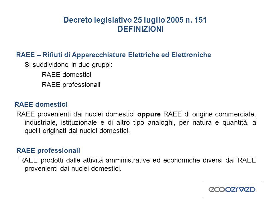 Decreto legislativo 25 luglio 2005 n. 151 DEFINIZIONI