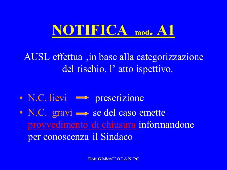 NOTIFICA mod. A1 AUSL effettua ,in base alla categorizzazione del rischio, l' atto ispettivo. N.C. lievi prescrizione.