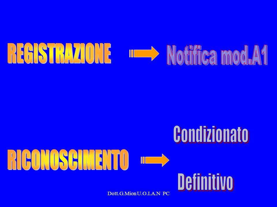 REGISTRAZIONE RICONOSCIMENTO Notifica mod.A1 Condizionato Definitivo
