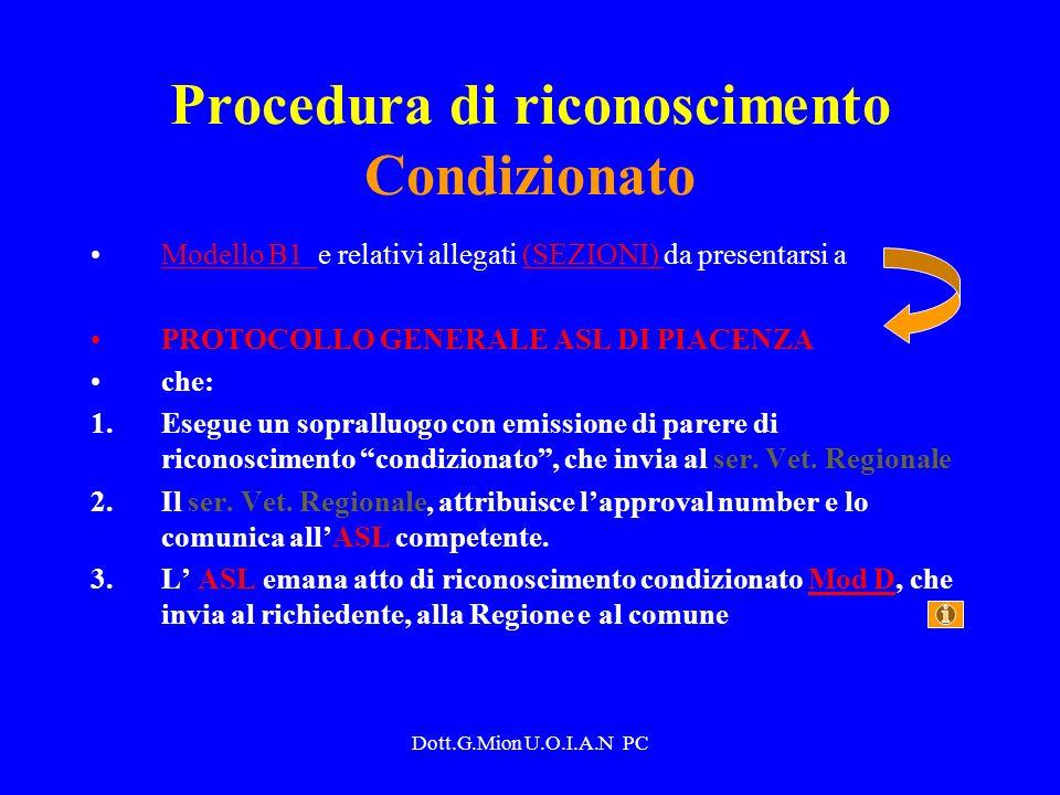 Procedura di riconoscimento Condizionato