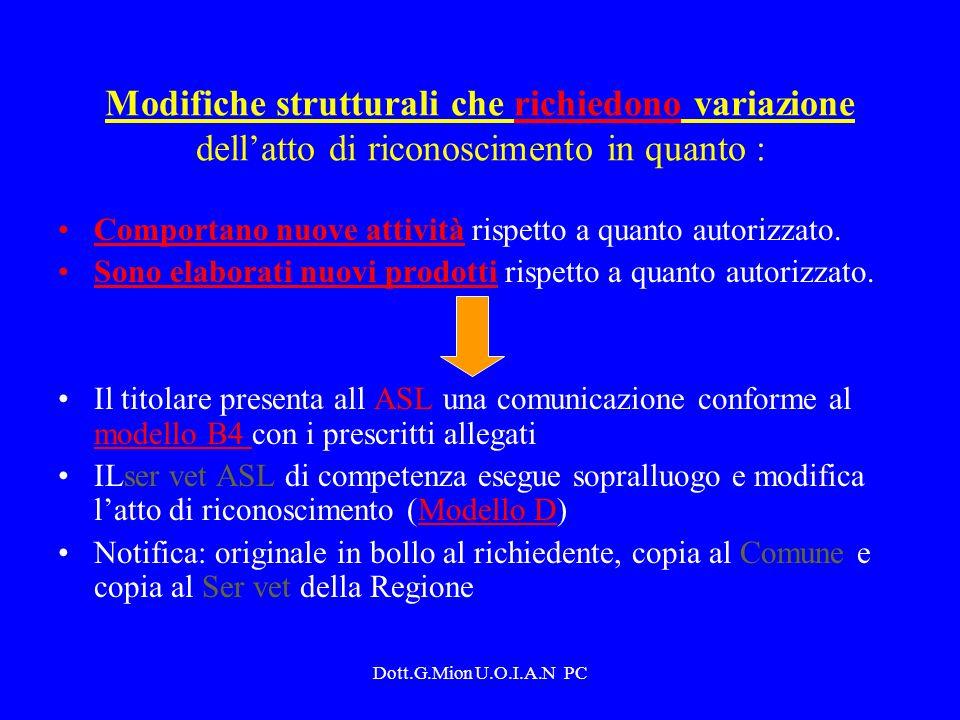 Modifiche strutturali che richiedono variazione dell'atto di riconoscimento in quanto :
