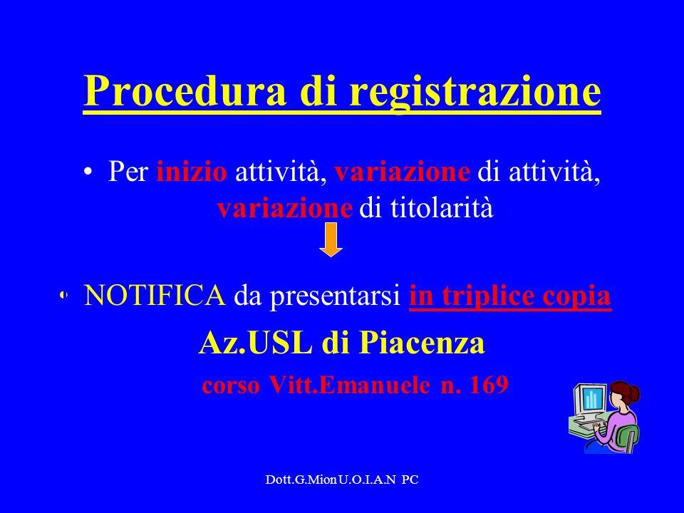 Procedura di registrazione