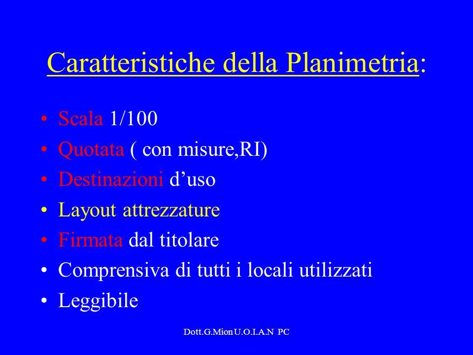 Caratteristiche della Planimetria: