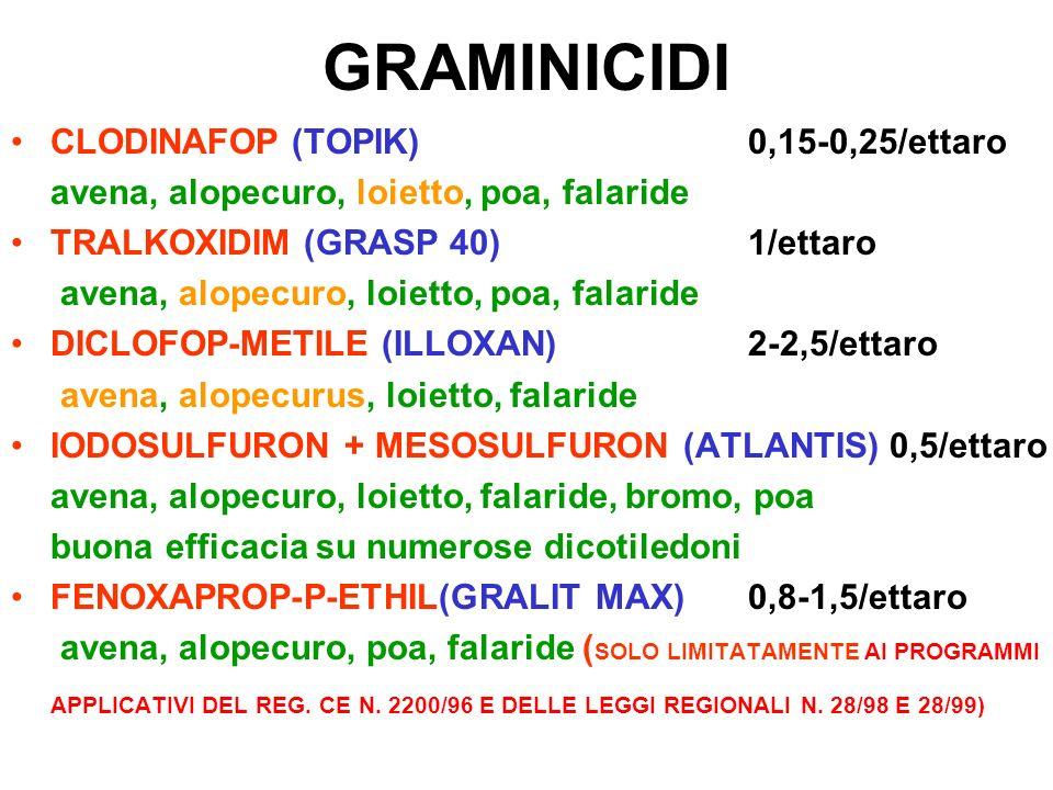 GRAMINICIDI CLODINAFOP (TOPIK) 0,15-0,25/ettaro