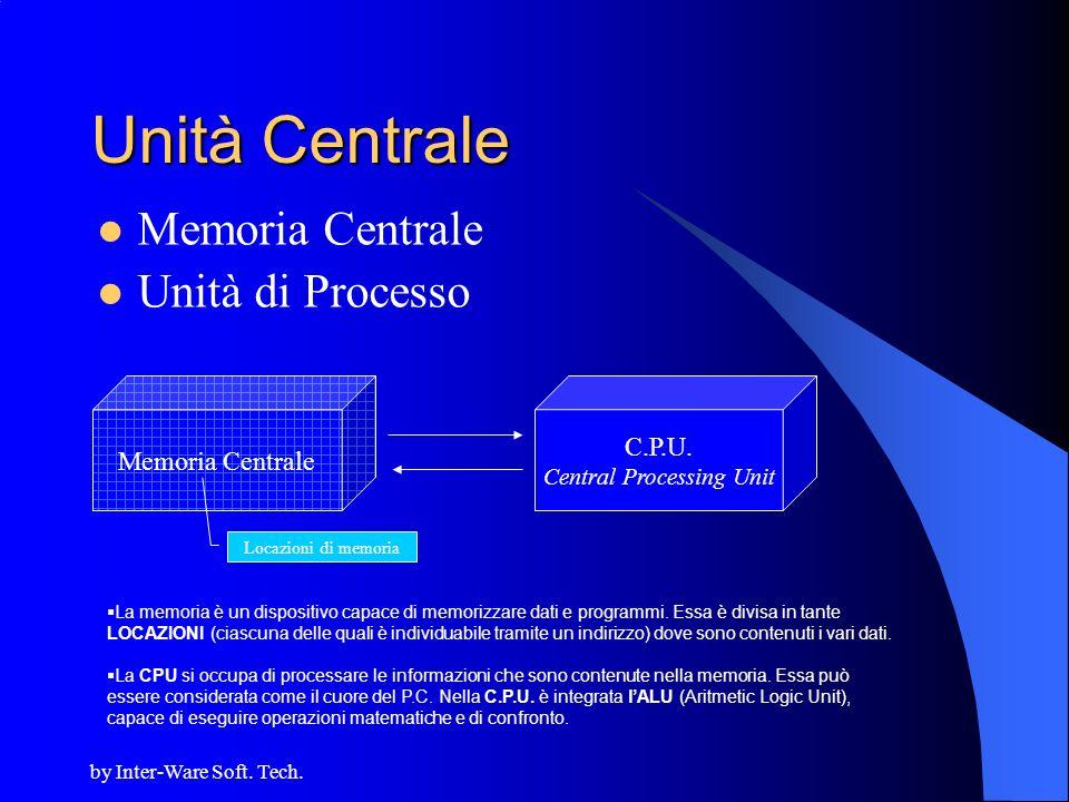 C.P.U. Central Processing Unit