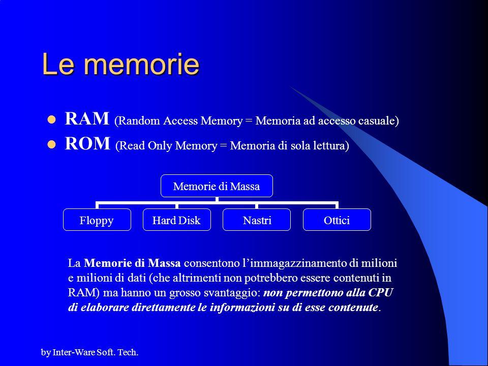 Le memorie RAM (Random Access Memory = Memoria ad accesso casuale)