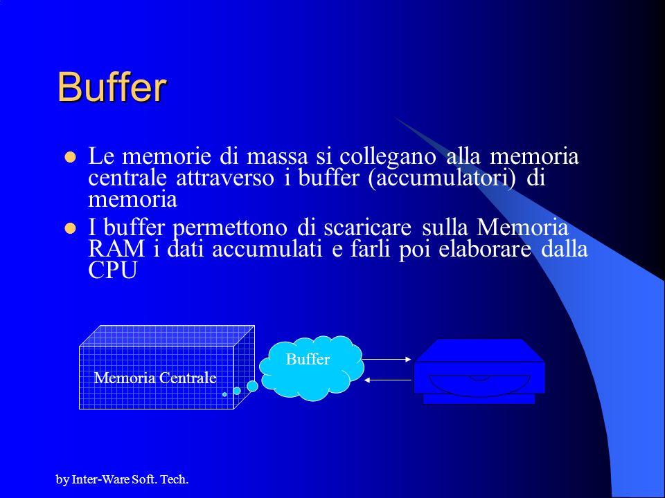 Buffer Le memorie di massa si collegano alla memoria centrale attraverso i buffer (accumulatori) di memoria.