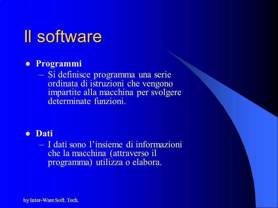 Il software Programmi.