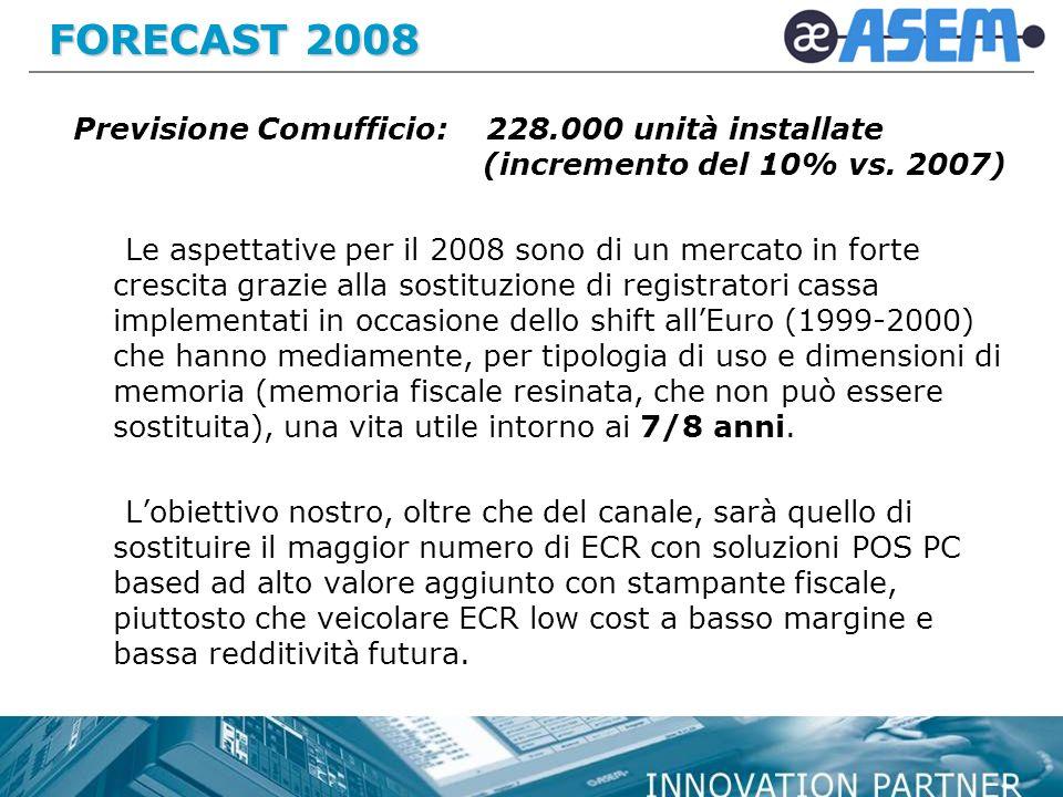 FORECAST 2008 Previsione Comufficio: 228.000 unità installate (incremento del 10% vs. 2007)