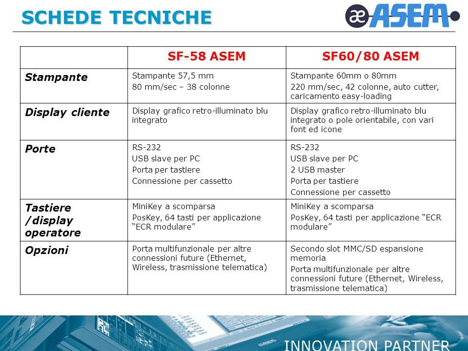 SCHEDE TECNICHE SF-58 ASEM SF60/80 ASEM Stampante Display cliente