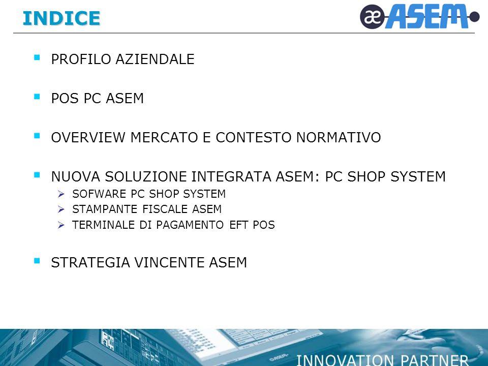 INDICE PROFILO AZIENDALE POS PC ASEM