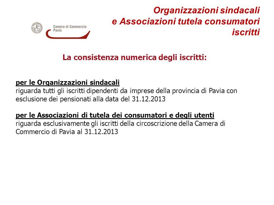 Organizzazioni sindacali e Associazioni tutela consumatori iscritti