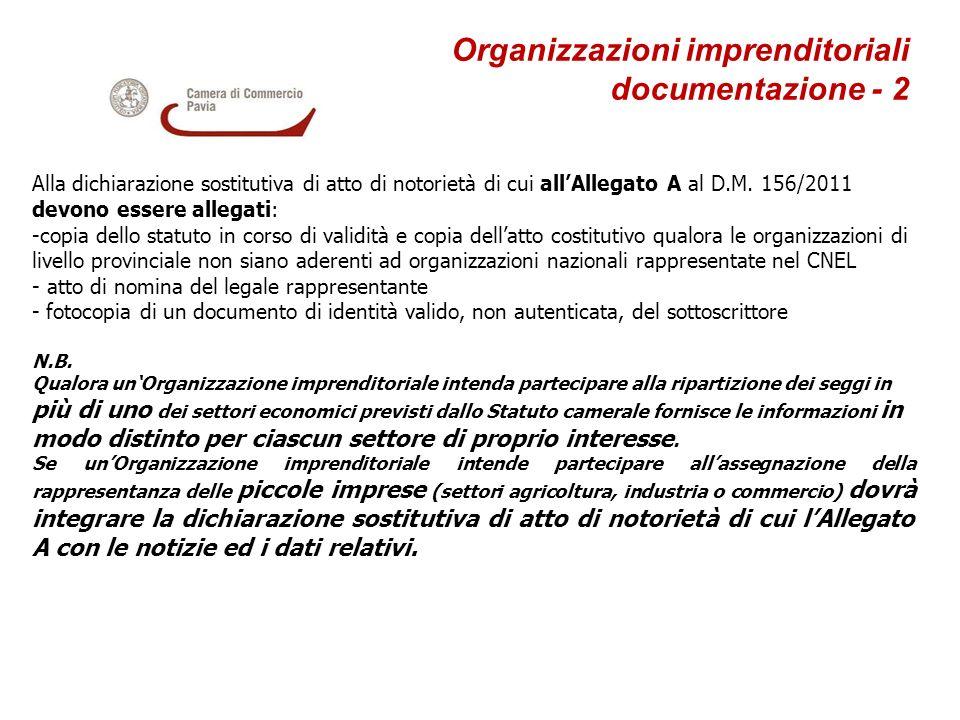 Organizzazioni imprenditoriali documentazione - 2