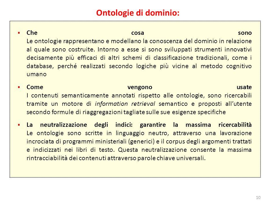 Ontologie di dominio: