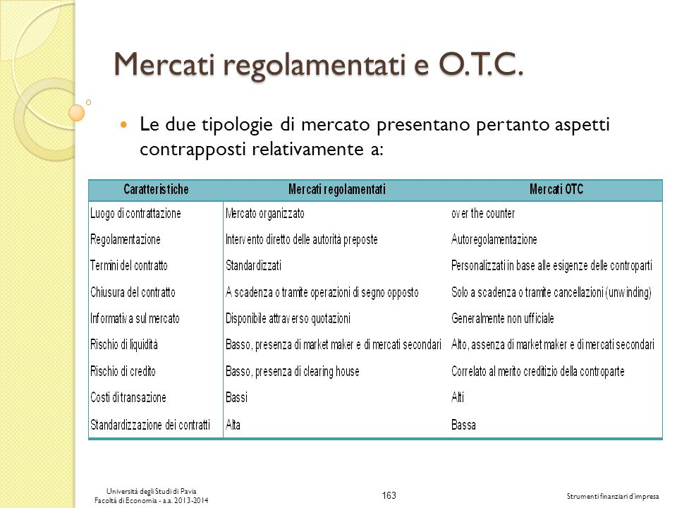 Mercati regolamentati e O.T.C.