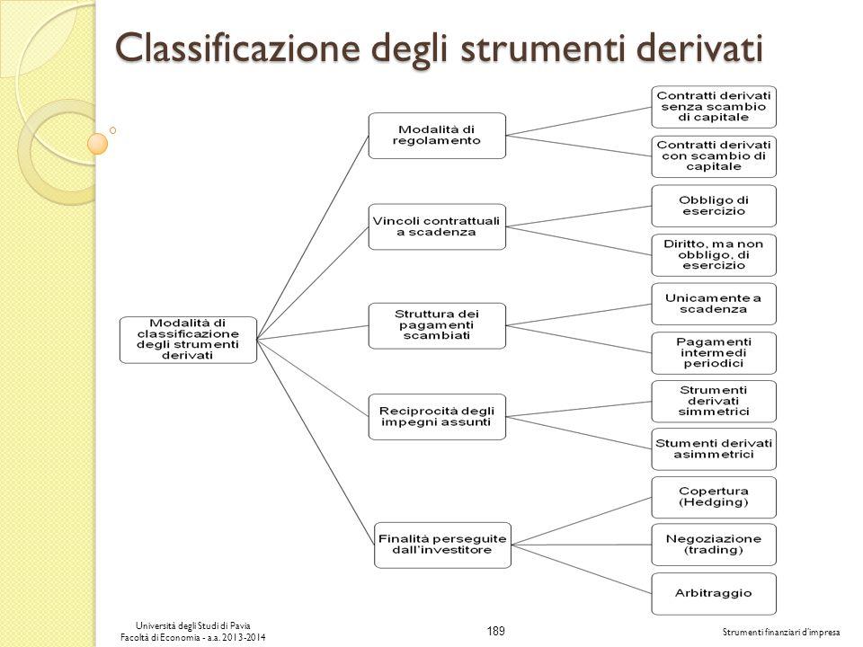 Classificazione degli strumenti derivati