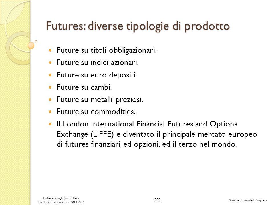 Futures: diverse tipologie di prodotto