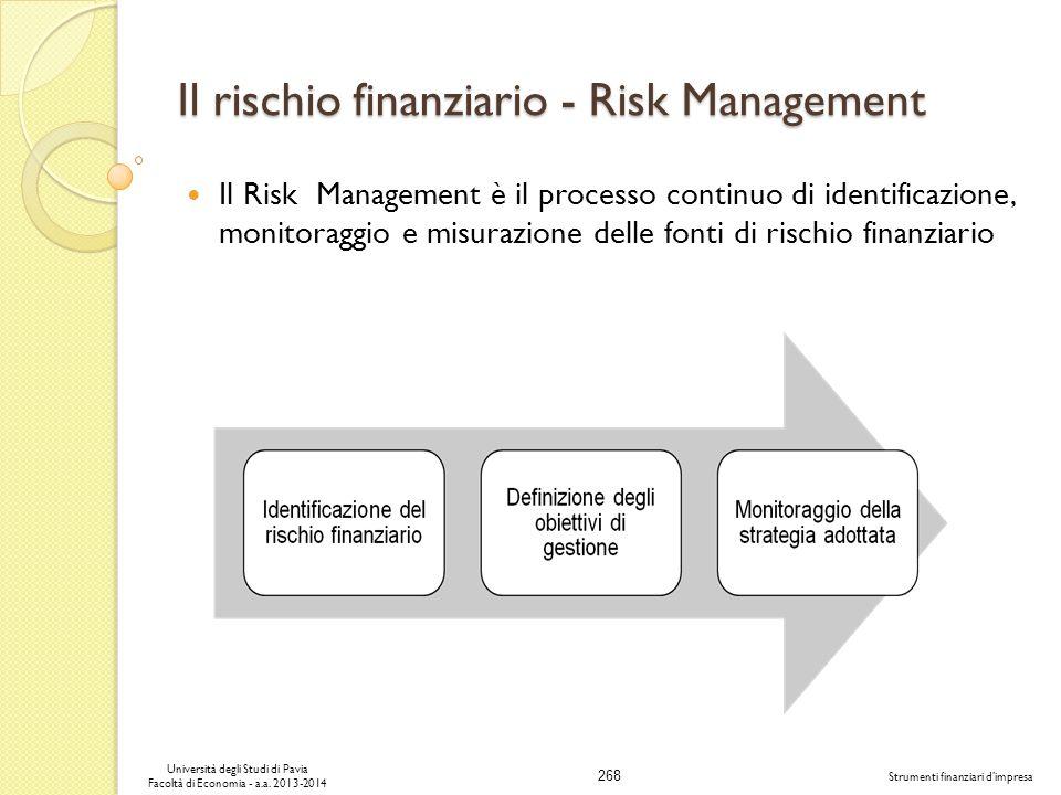 Il rischio finanziario - Risk Management