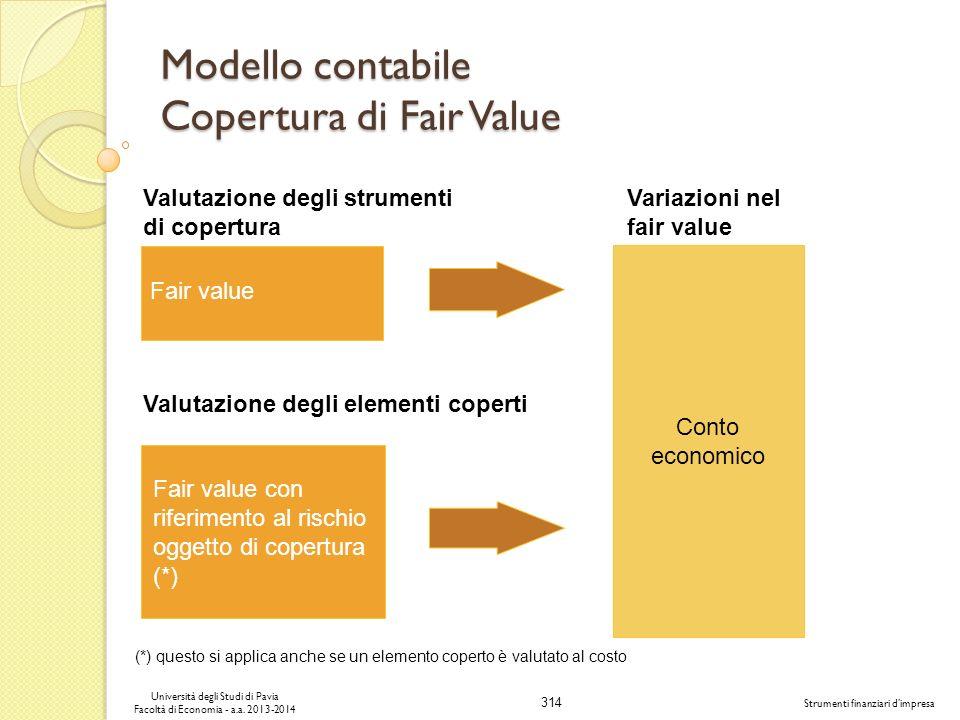 Modello contabile Copertura di Fair Value