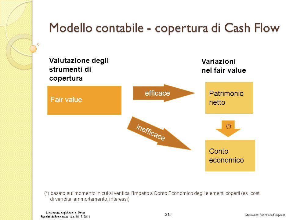 Modello contabile - copertura di Cash Flow