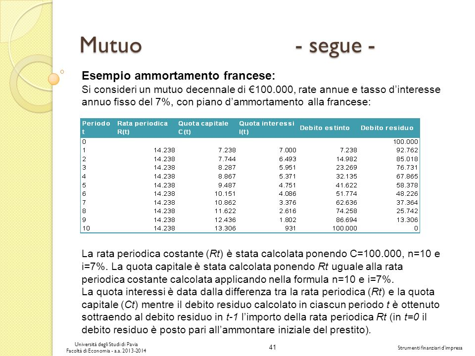 Mutuo - segue - Esempio ammortamento francese: