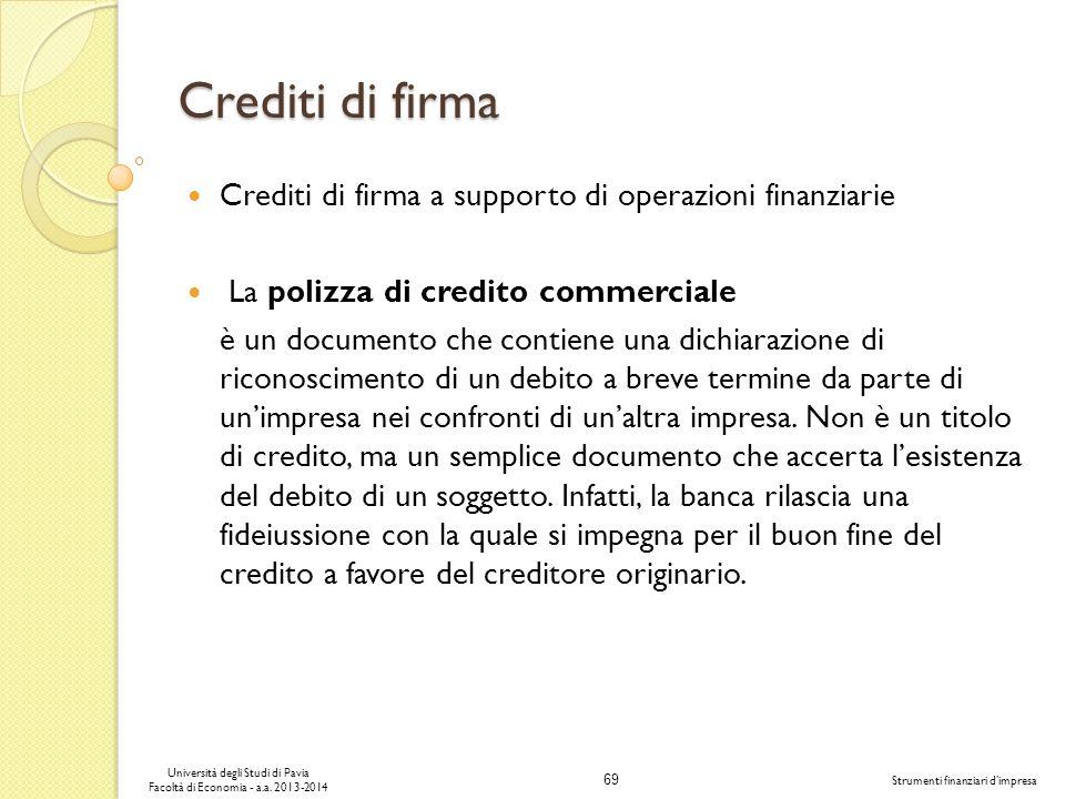 Crediti di firma Crediti di firma a supporto di operazioni finanziarie