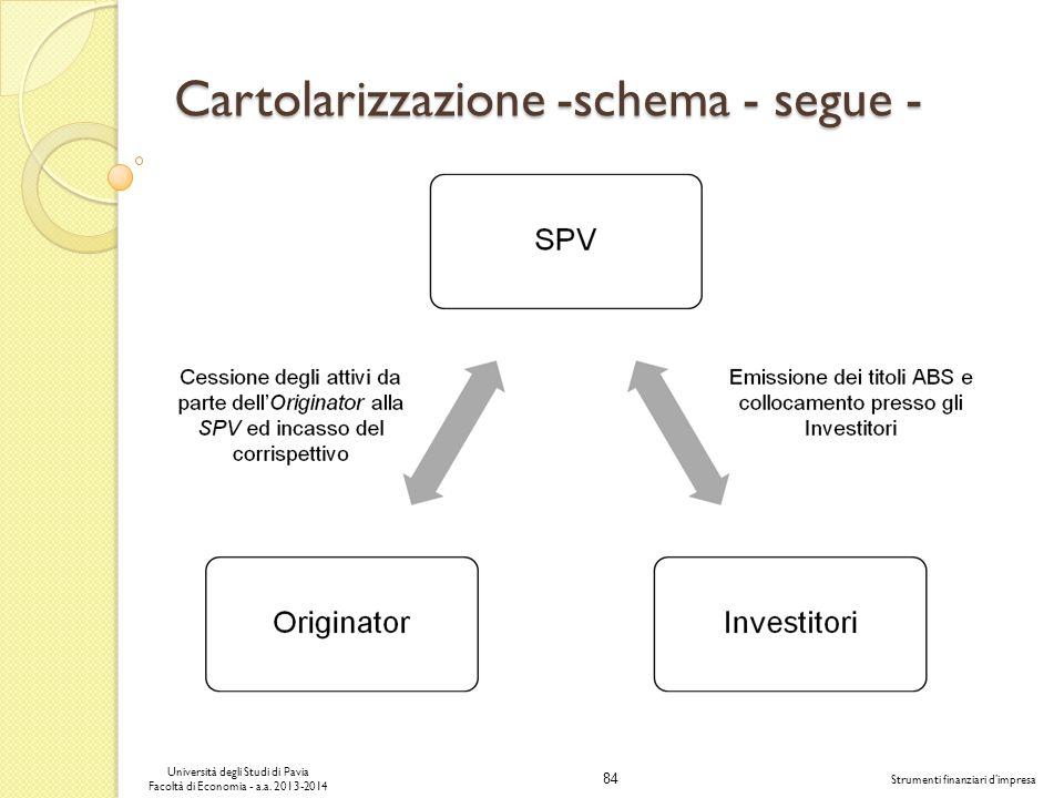 Cartolarizzazione -schema - segue -
