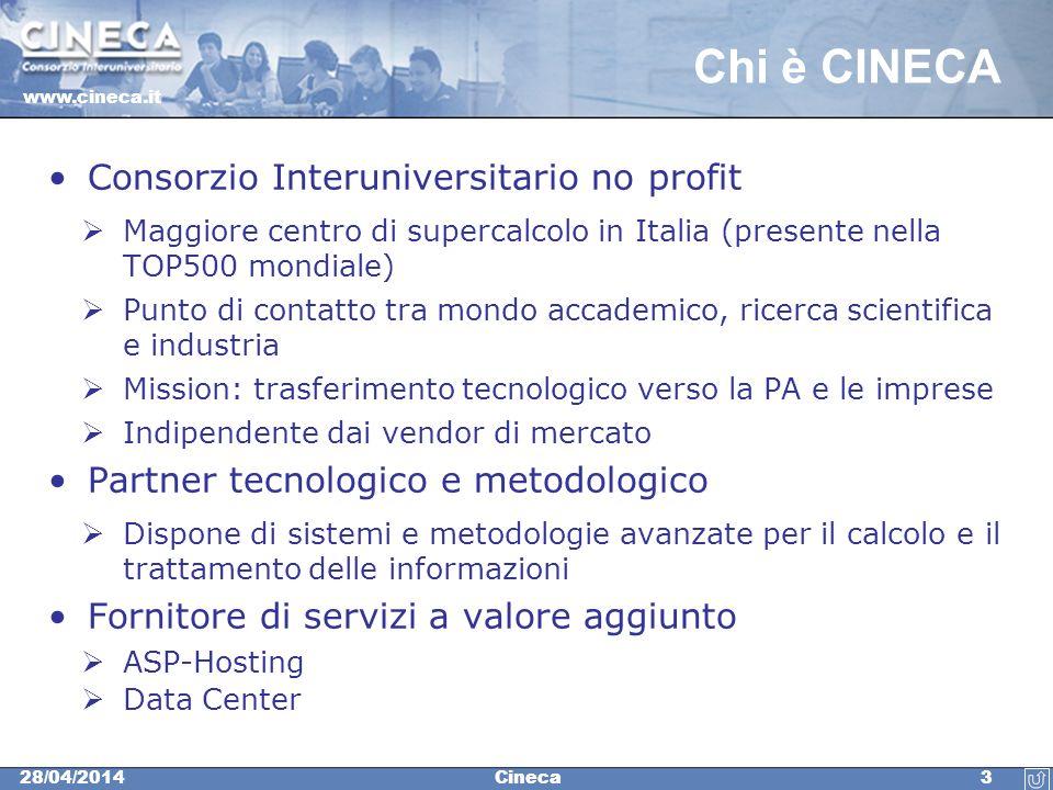 Chi è CINECA Consorzio Interuniversitario no profit