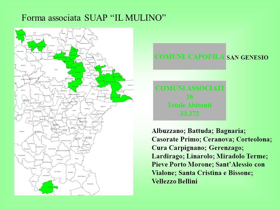 Forma associata SUAP IL MULINO